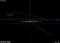 781 Kartvelia 01.03.2015 ecliptic view.png