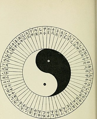 Taijitu - Image: A cycle of Cathay, or, China, south and north (1897) (14595808127)
