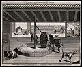 A tannery; interior view, a horse drawn wheel and a furnace Wellcome V0023703.jpg