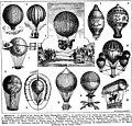 Aerostats, historique, planche - Aerostats, air ballons, historical, line drawings. Public domain illustration from Larousse du XXème siècle 1932.jpg