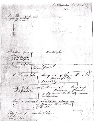 Ashfield Gales -  Sir William Betham pedigree of the Ashfield Gales