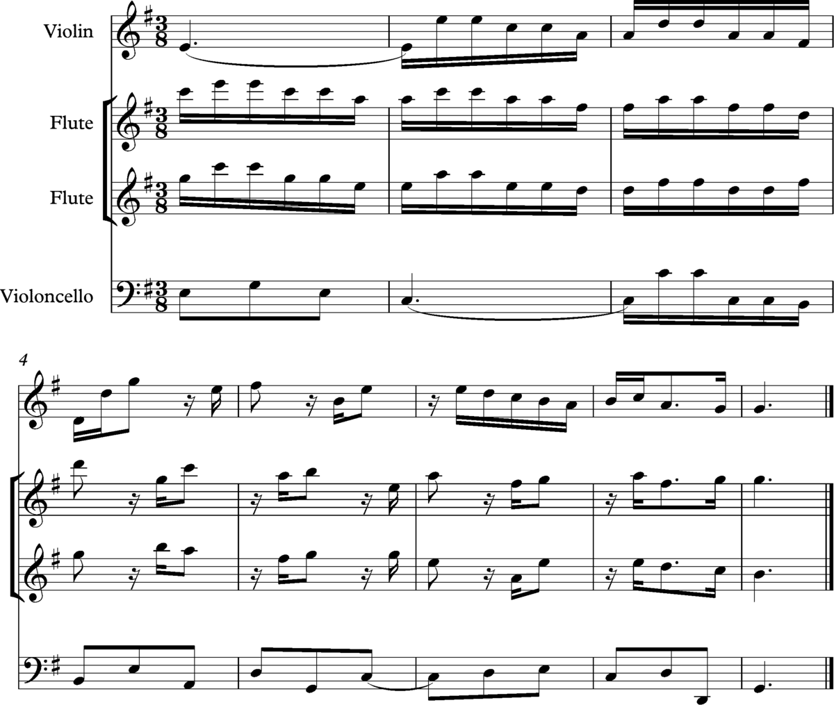 Bach Brandenburg Concerto No. 4 ending bars of the first movement Bach Brandenburg 4 closing bars of first movement.png