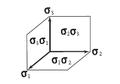Base des bivecteurs de l'Algèbre géométrique.png