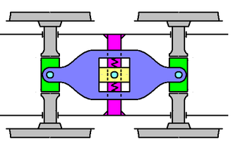 Beugniot lever - Diagram of Beugniot lever