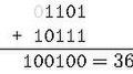 Binary Addition Demonstration.pdf