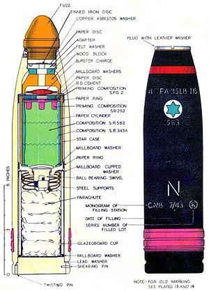 QF 4 inch Mk XIX naval gun - Image: British 4 inch 35 lb star shell 1943 diagram