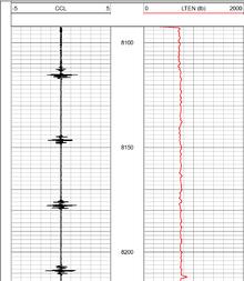 220 wire diagram wireline cabling wikipedia 220 wire diagram #2
