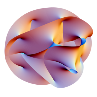Six-dimensional space - Calabi-Yau manifold (3D projection)