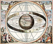 17th-century chart of the universe, with zodiac signs and the earth at the center