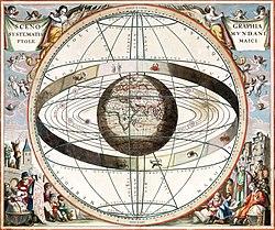 Representação artística do modelo geocêntrico, de Ptolomeu (1660)