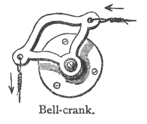 Bellcrank - Illustration from 1908 Chambers's Twentieth Century Dictionary. Bell-crank, n. a rectangular lever in the form of a crank, used for changing the direction of bell-wires.