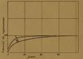 Curie - Recherches sur les substances radioactives, 1903, Fig. 13.png