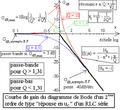 Diagramme de Bode d'un deuxième ordre du type uC aux bornes d'un R L C série - courbe de gain.png