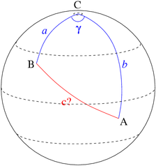 http://upload.wikimedia.org/wikipedia/commons/thumb/d/d4/Distance_on_earth.png/224px-Distance_on_earth.png