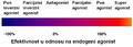 Efficacy spectrum.sr.png