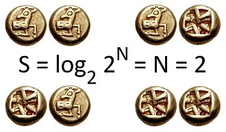 Entropy (information theory) - Two bits of entropy: In the case of two fair coin tosses, the information entropy in bits is the base-2 logarithm of the number of possible outcomes; with two coins there are four possible outcomes, and two bits of entropy. Generally, information entropy is the average amount of information conveyed by an event, when considering all possible outcomes.