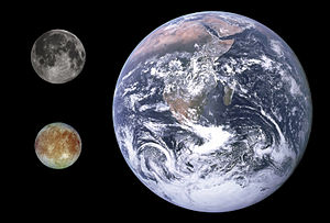 Europa (moon) - Size comparison of Europa (lower left) with the Moon (top left) and Earth (right)