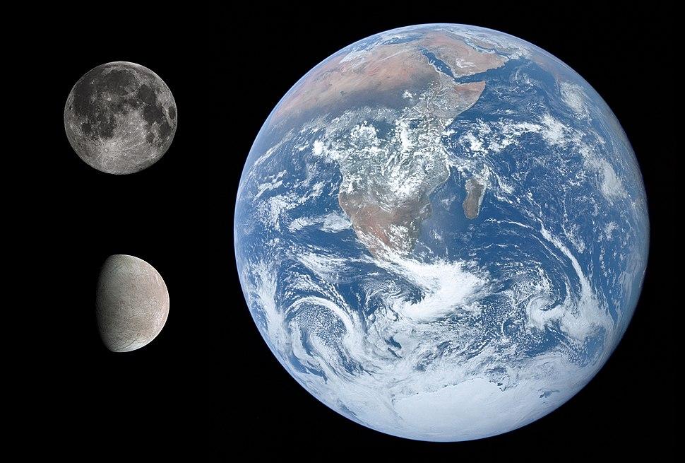 Europa, Earth & Moon size comparison