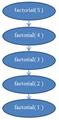 Factorial-recursion.png