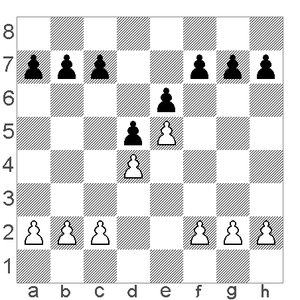 French defence pawn formation