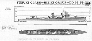 Fubuki-class destroyer - Office of Naval Intelligence recognition drawing of the Fubuki class