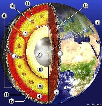 Introduction à la géobiologie 400px-Globe4