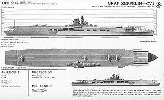 Graf Zeppelin-class aircraft carrier - The position of Graf Zeppelins superstructure in relation to the flight deck.