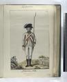 Hibernia, 1709. (1797) (NYPL b14896507-87778).tiff