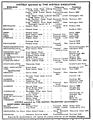 Hotels Executive list 1952.jpg