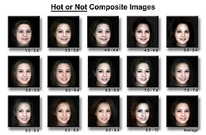 "Hot or Not - Composite images of female faces, grouped by differing ""hotness"" levels, as rated on hotornot.com"