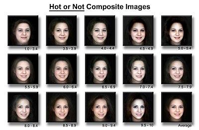 Caras que varían en su grado de atractivo sobre una escala