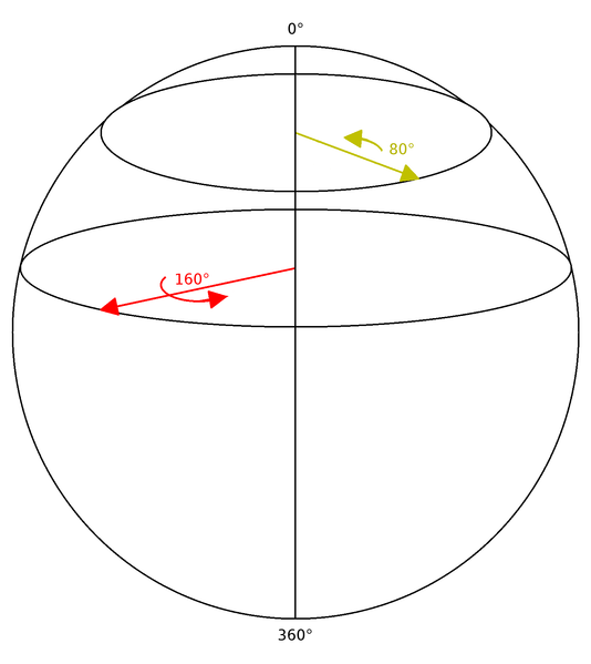 File:Hypersphere of rotations.png