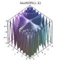 JacobiDN plot.png