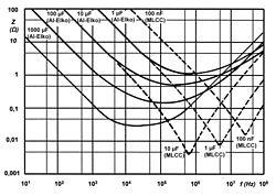 Tantalum capacitor - Wikipedia