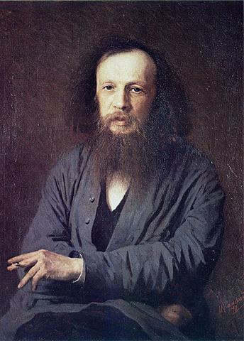 И.Н.Крамской. Д.И.Менделеев. 1878. Масло