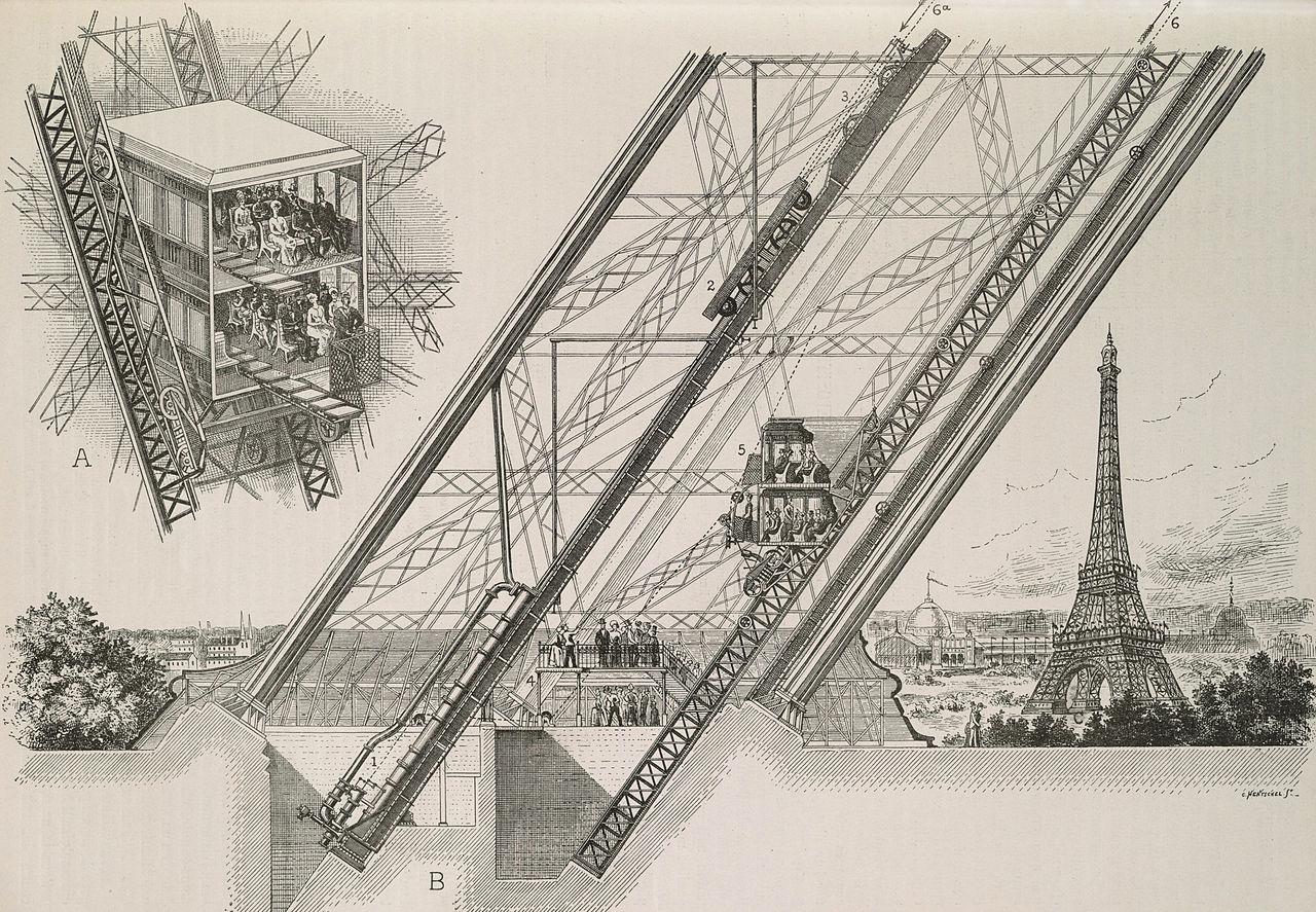 File la tour eiffel d tails de la construction et du fonctionnement des asce - Dimension de la tour eiffel ...