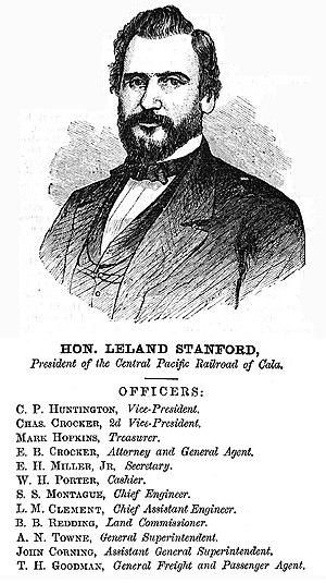 Leland Stanford - Leland Stanford and the officers of the CPRR in 1870