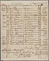 Letter from Benjamin Henry Latrobe (NYPL b11904004-5215602).jpg