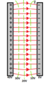 Lineas del campo y equipotenciales en un condensador.png