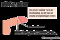 Low & Tight Beschneidung gegen frühzeitige Ejakulation.png