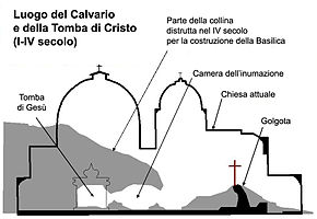 Il luogo del Calvario e della Tomba di Cristo (I-IV secolo)
