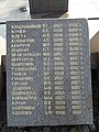 Memorial sign in honor of those killed in the local wars (9).jpg