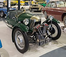 Used Morgan Cars For Sale In Usa