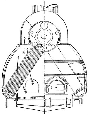NIE 1905 Steam Navigation - Yarrow Boiler.jpg