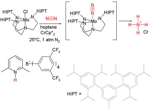 Synthetic nitrogen reduction Yandulov 2006