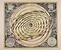 Orbium planetarum Terram complectentium scenographia - CBT 5869591.jpg