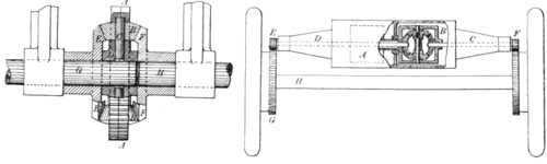 PSM V57 D492 Compensating gears and single motor equipments.png
