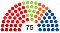 Parlement wallon June 2019.png