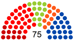Parlement wallon June 2019.png