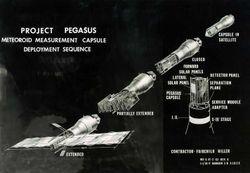 Entfaltungssequenz eines Pegasus Satelliten